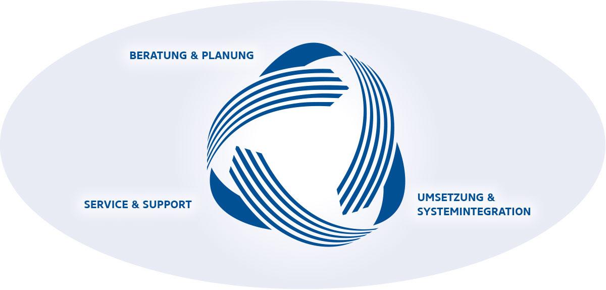 Infografik Service