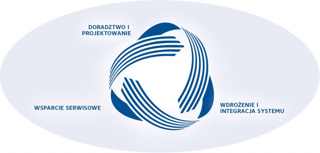 Schemat serwisowy