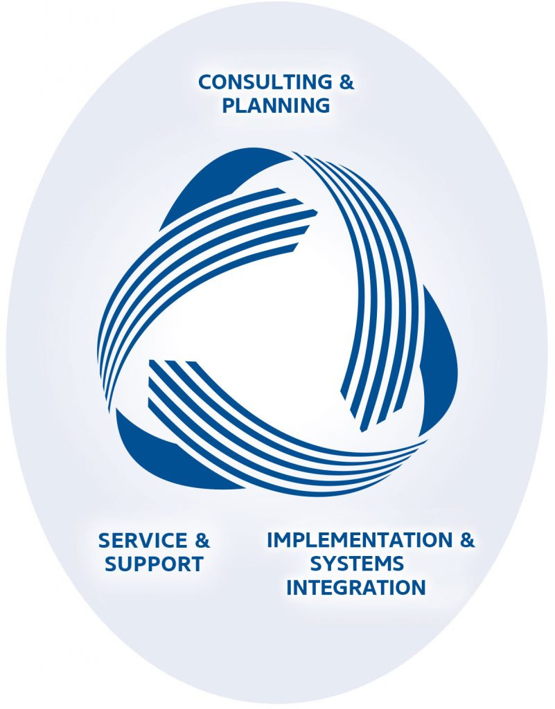 ROFA GROUP service graphic